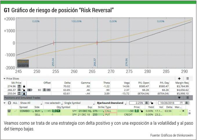 G1Gr%C3%A1fico-de-riesgo-de-posici%C3%B3n-%E2%80%9CRisk-Reversal%E2%80%9D.png