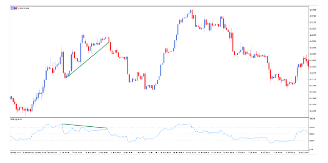 indicador-RSI-Traders-Documentos-de-Google-1.png