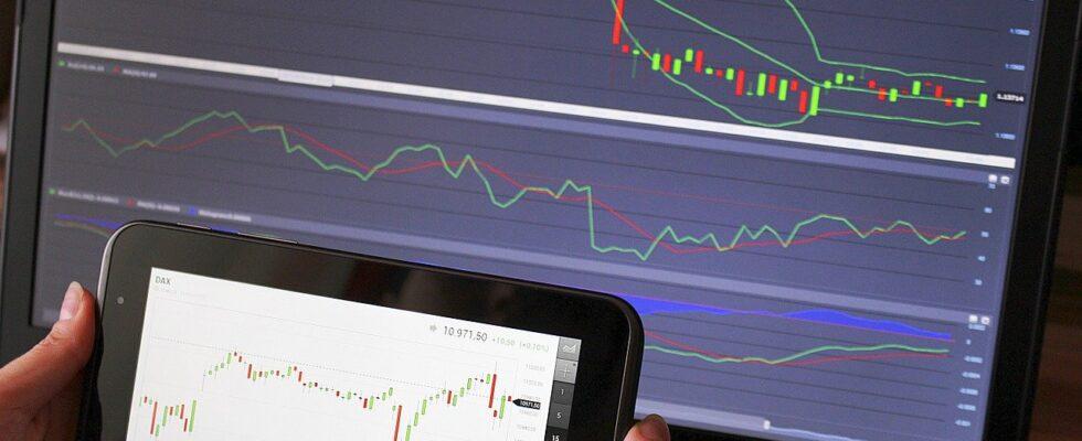 Soportes y resistencias en trading: todo lo que debes saber
